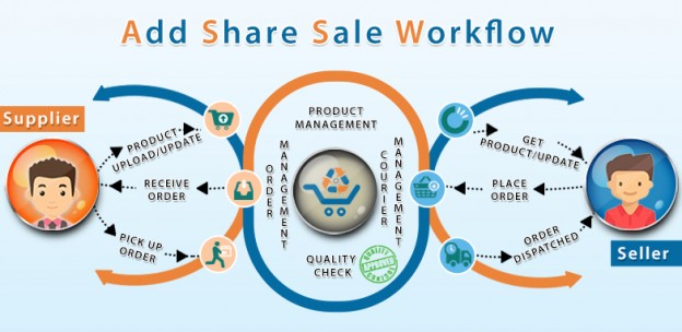 add-share-sale